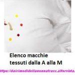 Elenco macchie tessuti dalla A alla M