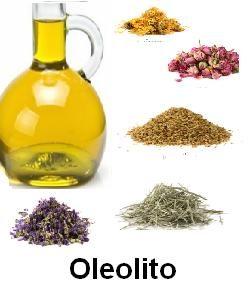 Cos'è un Oleolito